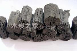 2013年中国出口木炭市场前景仍不乐观,我们怎么办??