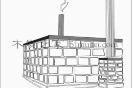 非直烧式气流导入碳化窑的相关技术指标