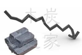 2013年机制木炭价格下跌因素分析及对策