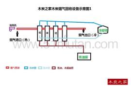 【木炭烟气处理系列2】木炭窑烟气回收设备结构图纸及建造方法
