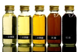 木醋液产品开发及综合利用